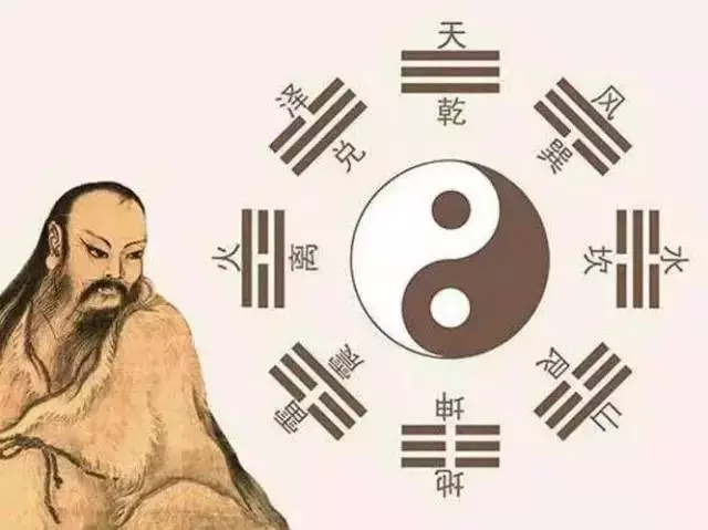 《易经》八卦,中国人的八种教养!