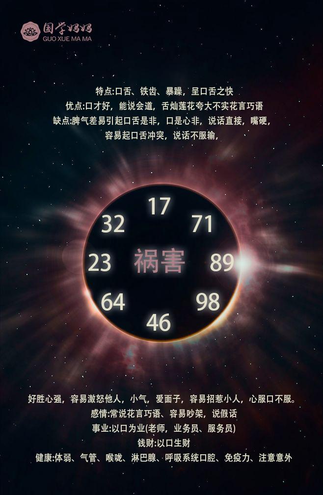 数字天机-揭秘四凶星恰到好处的用法(一)