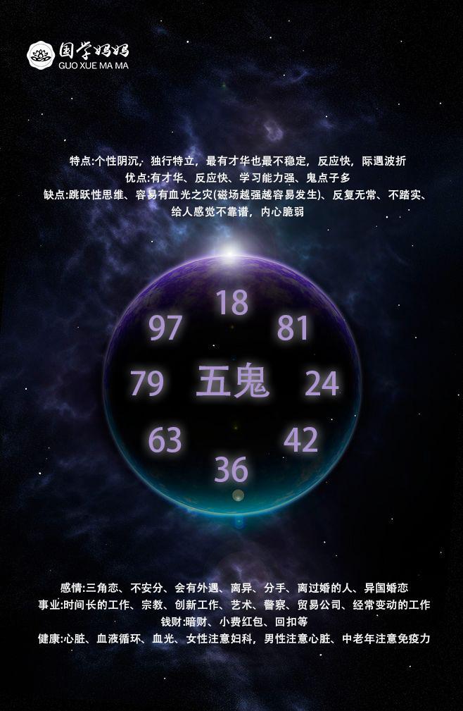 数字天机-揭秘四凶星恰到好处的用法(二)