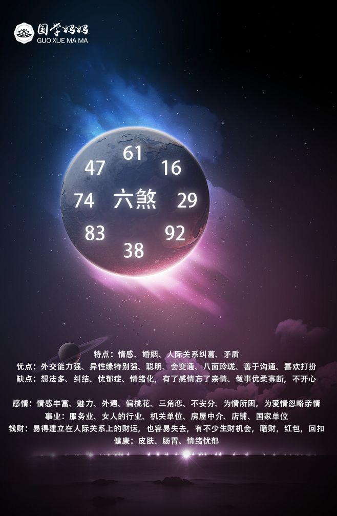 数字天机-揭秘四凶星恰到好处的用法(三)